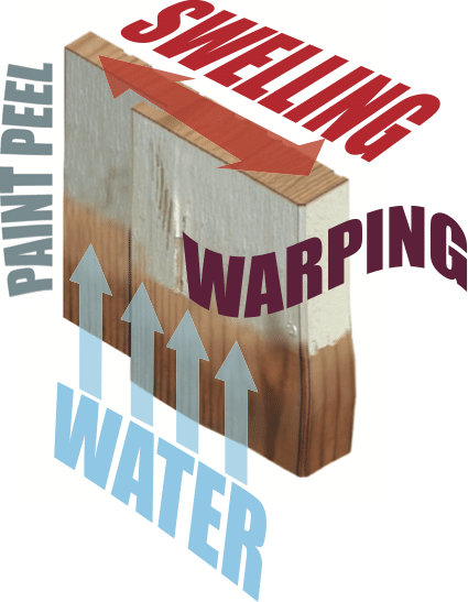 Warping-Water-Paint-Peeling Door Frame Graphic